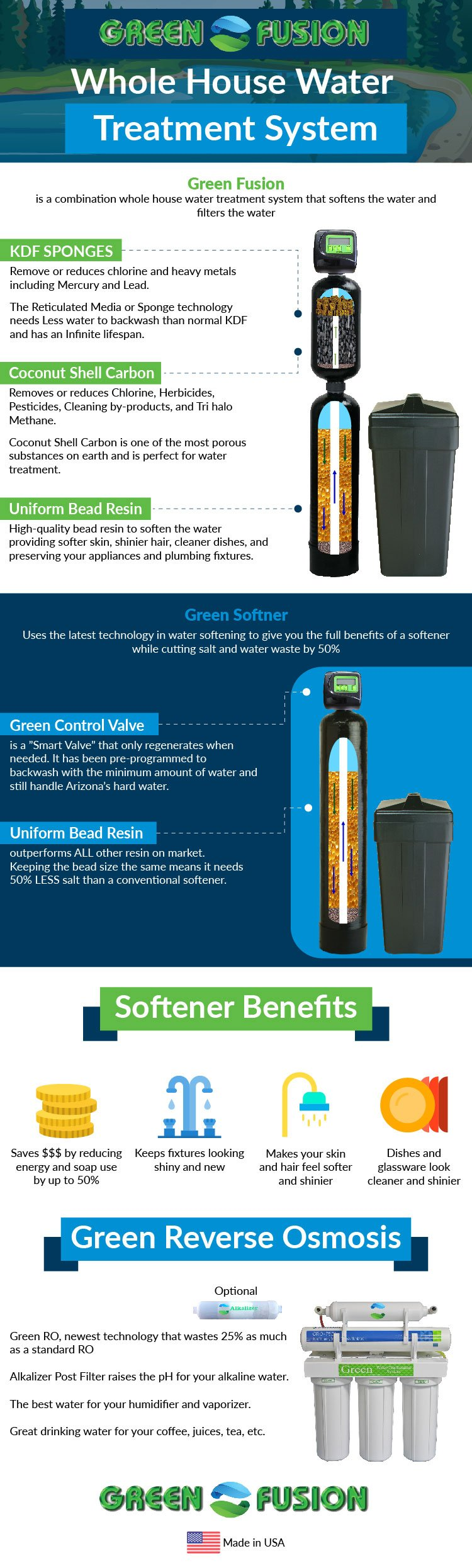 Best Water Softeners for Tucson Water